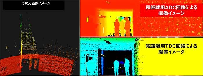 開発した長距離LiDARで取得した画像イメージ