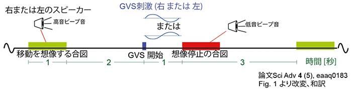 図1 意図検出の手順