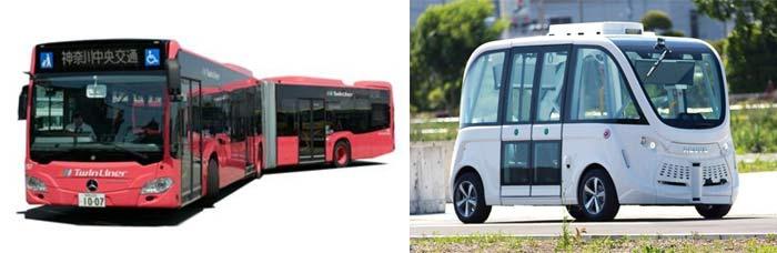 神奈中「ツインライナー」(左)とSBドライブの自動運転シャトルバス「NAVYA ARMA(ナビヤ アルマ)」(右)