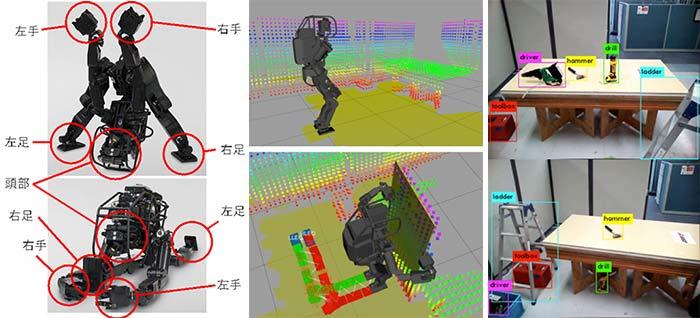 左:前屈(上)、前後開脚(下)、中:周辺地図(上)と歩行計画(下)、右:対象物検出例