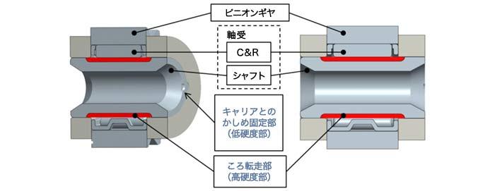 図3【開発品の構造図】