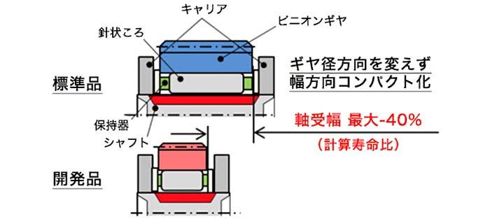 図4【小型化イメージ】