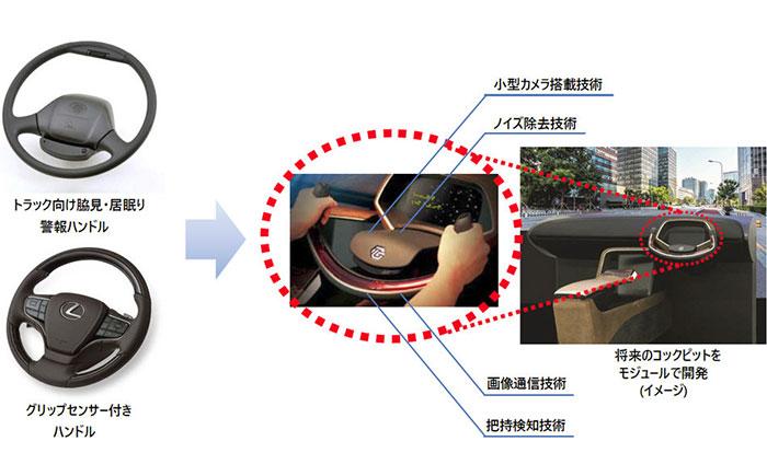 豊田合成 hmi機能付ハンドルの開発を加速 next mobility