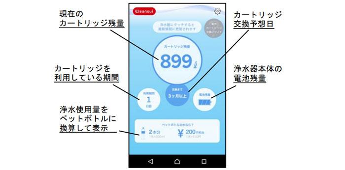 スマートフォン画面での表示イメージ(MD301i)
