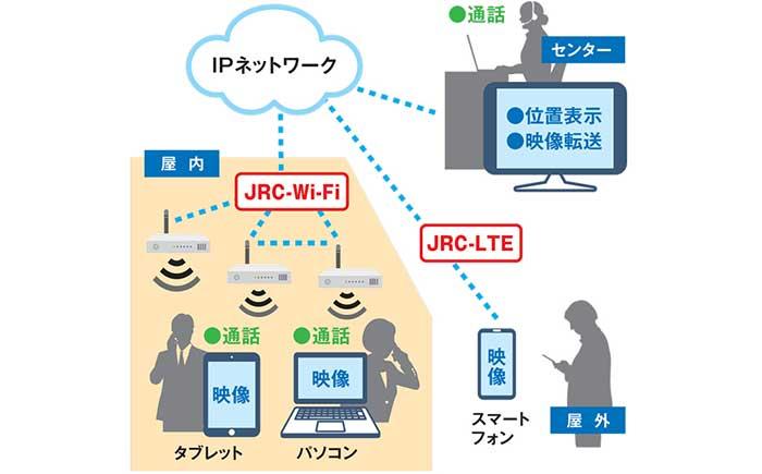 道路管理用無線LANシステム(エアマルチトーク)