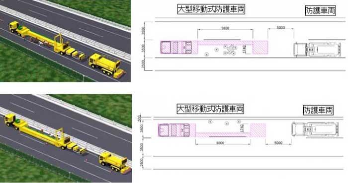 追越車線規制の車両配置イメージ