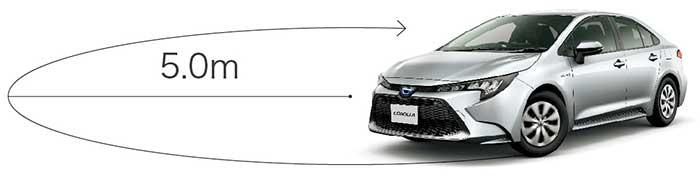 最小回転半径 カローラ HYBRID G-X(2WD)、15インチタイヤ装着車