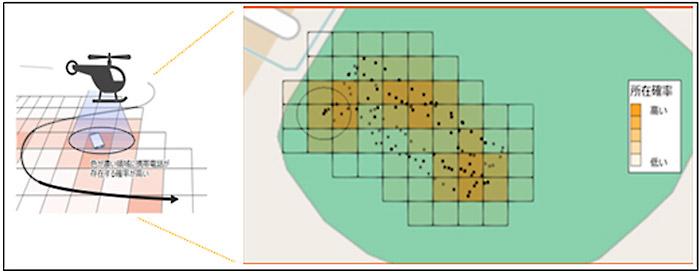 実証実験イメージ図2(上記 4. )