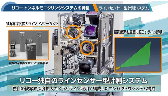 トンネルモニタリングシステムのシステム構成(リコーHPより)