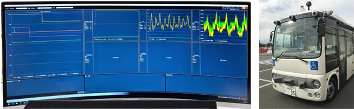 自動運転車からの送信データ管理画面(左)と実証実験車両(右)