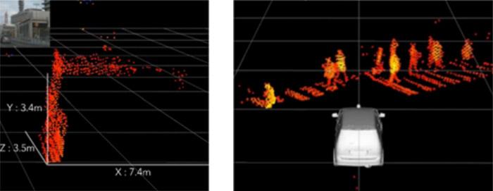 3D空間データ収集(イメージ)