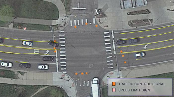 図4.郊外道路の標識配置マップ