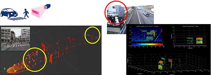 左:交差点内人物・人流検出/右:遠方建造物検出。